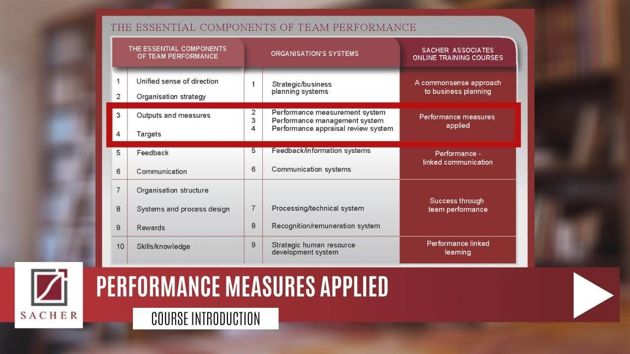 Performance Measures Applied - Click to play Course Introduction video