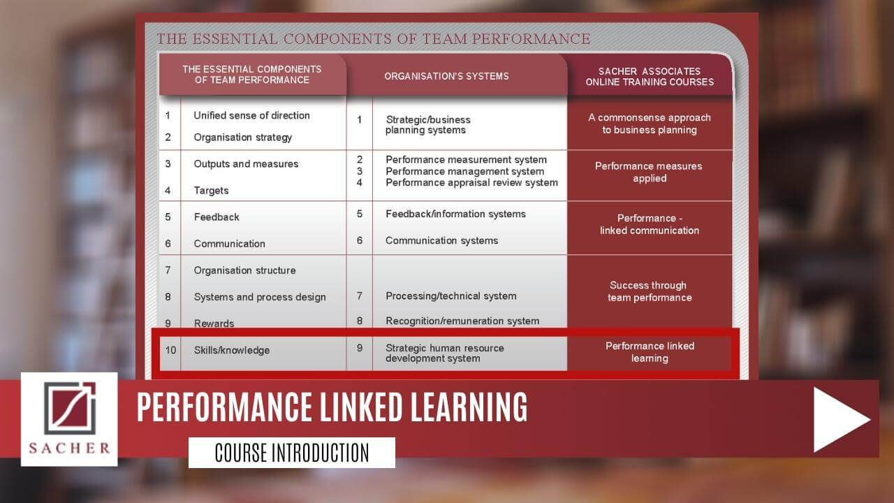 Performance Linked Learning - Click to play Course Introduction video